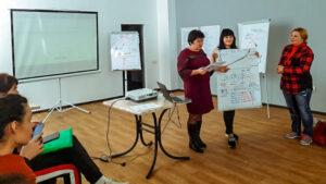 Тренінг для ведучих тренінгів з гендерної тематики